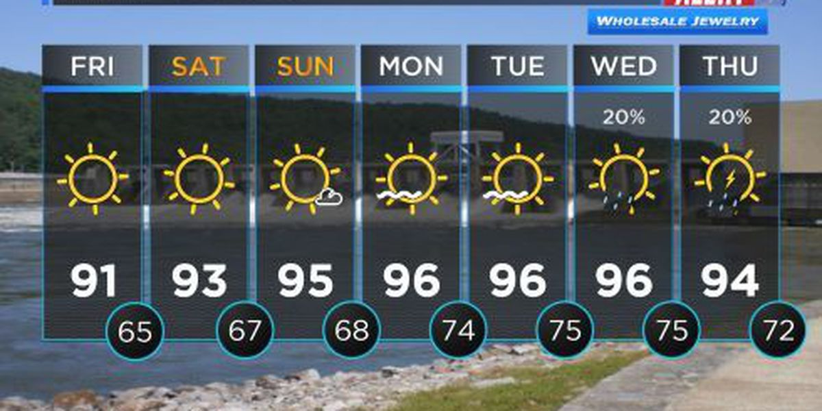 LOOK AHEAD: Slightly cooler temps, lower humidity through the weekend