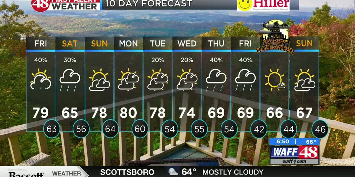 Scattered storms Friday, rain chances Saturday morning