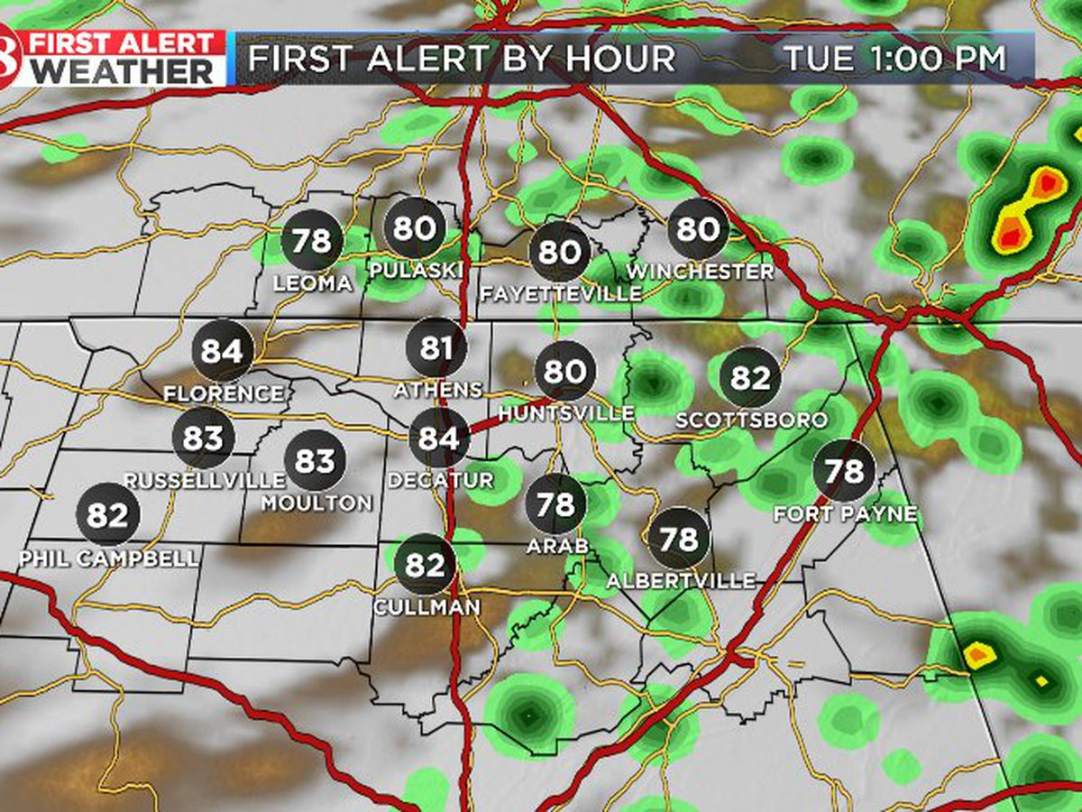 Warm and muggy with scattered showers for Tuesday