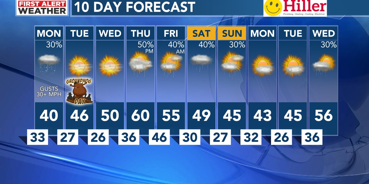 Rain mixing with flurries and light snow through Monday afternoon
