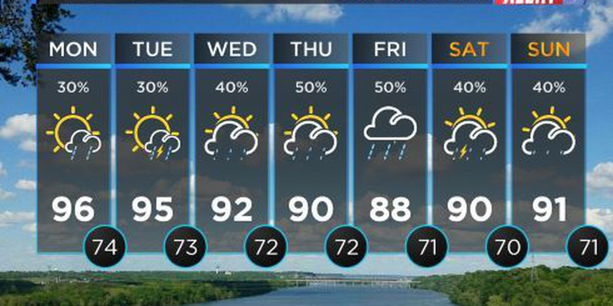 FIRST ALERT WEATHER: Highs should push into the mid-90s for Monday afternoon