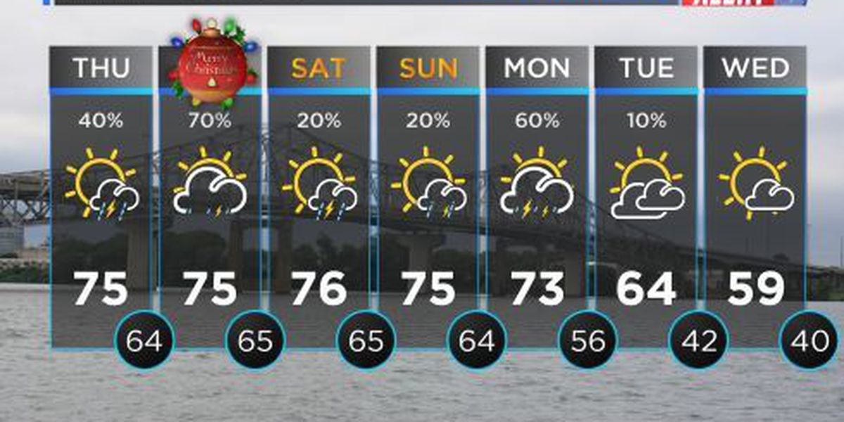 FIRST ALERT WEATHER: Severe weather threat passes, lingering showers possible for Christmas Eve