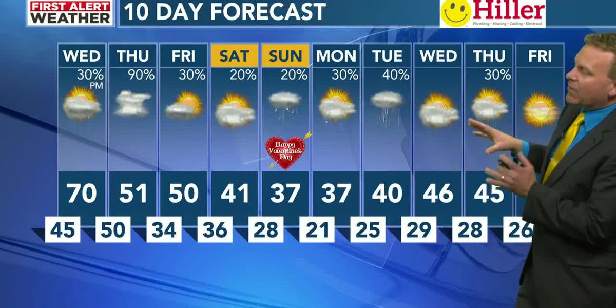 Warmer 60s for now, much colder by the weekend