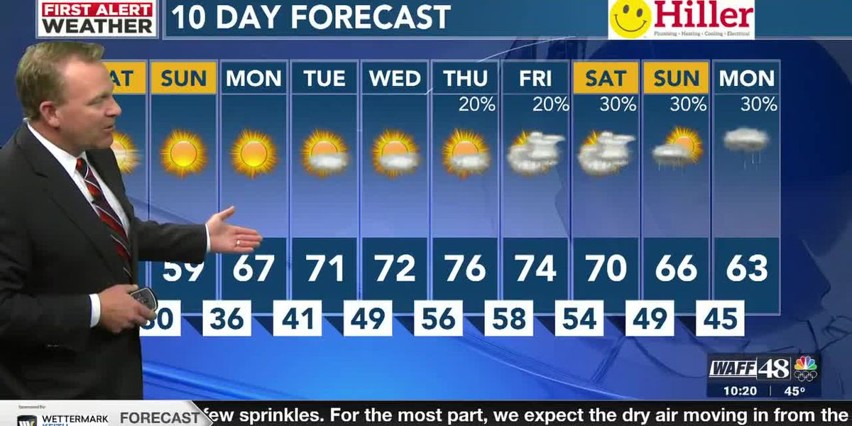 Cool temps overnight before a breezy, sunny Saturday