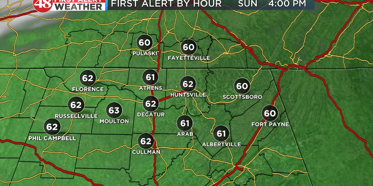 Temperatures in the 60s to start the week