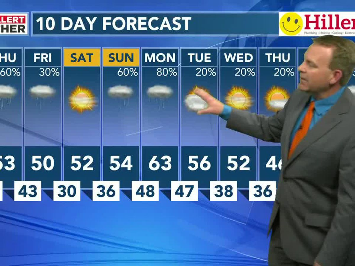 Possible showers overnight with temps in the 40s