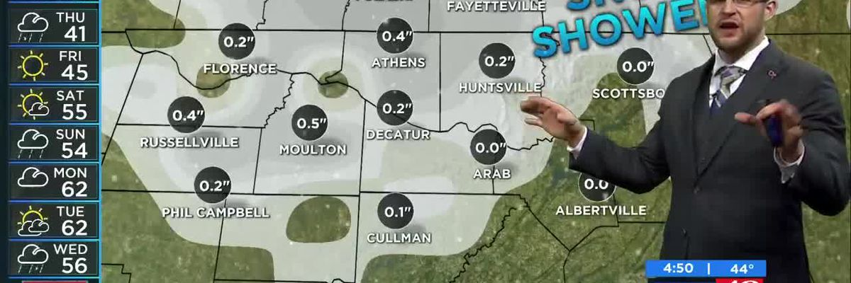 Rain, snow, cold, & wind all expected today