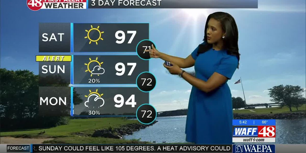 Hot weekend ahead in the Tennessee Valley