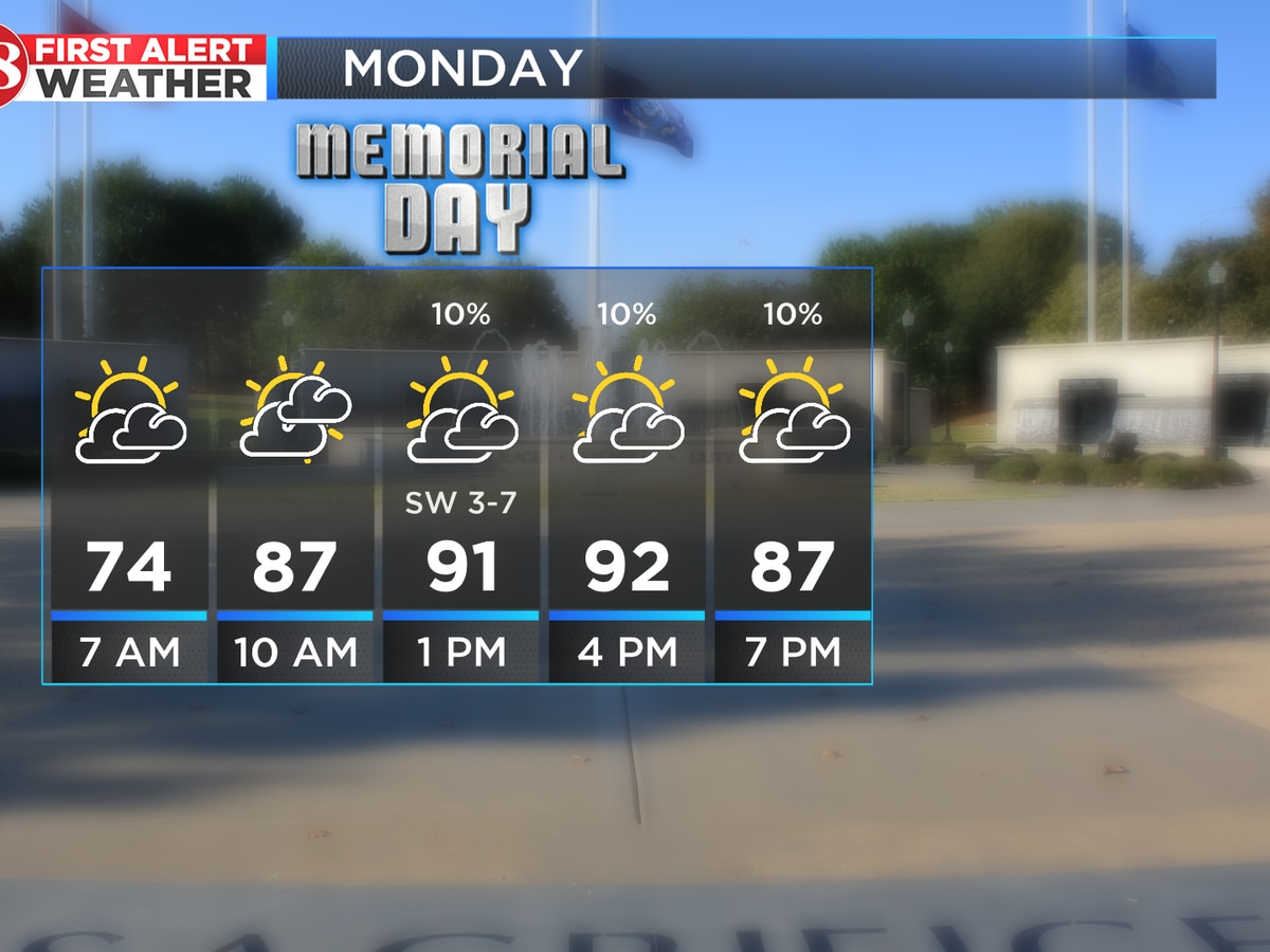 Heat index around 100 for Memorial Day
