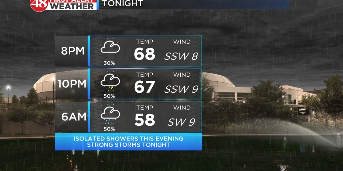Storms possible overnight