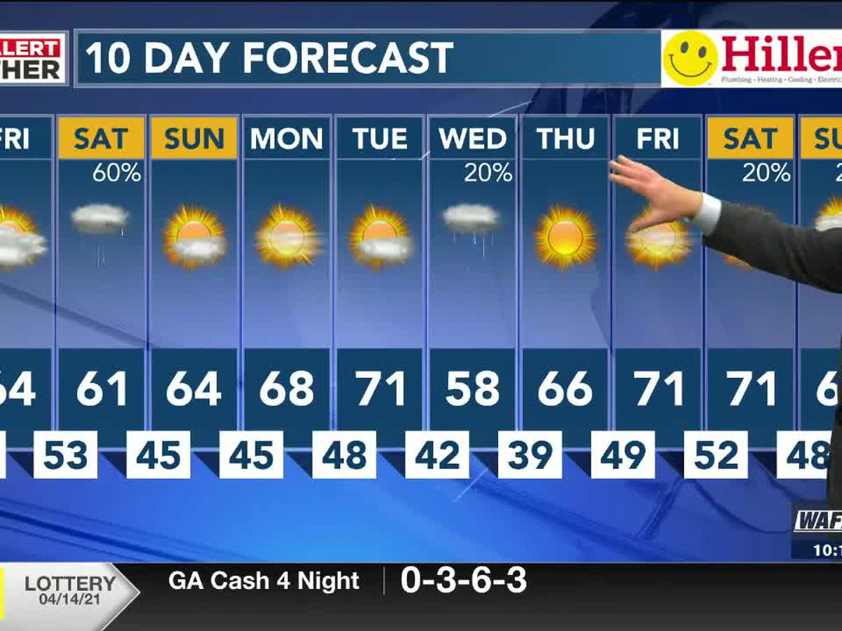 Quiet overnight and cloudy Friday ahead