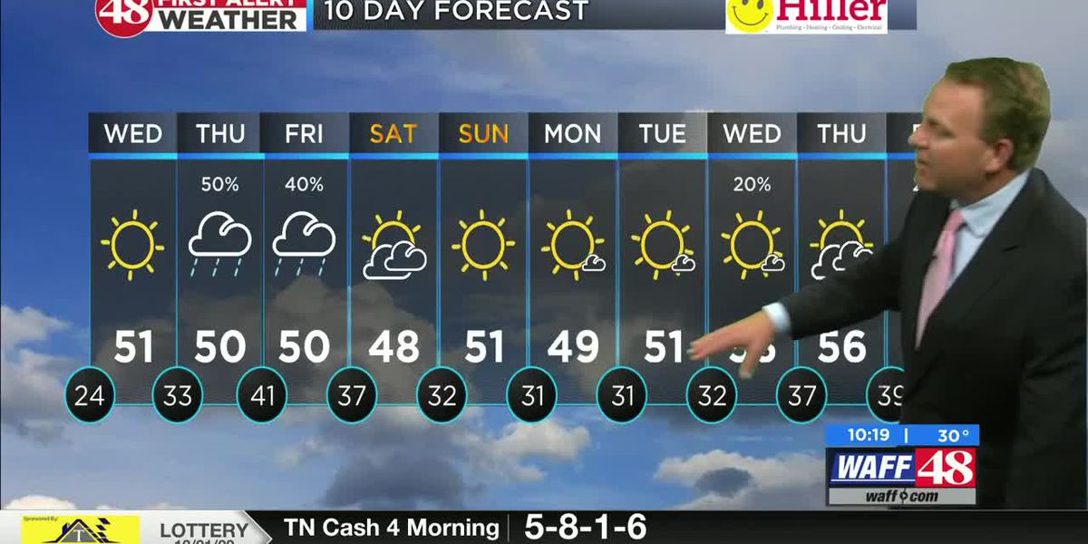 Clear and cold tonight with more rain likely Thursday