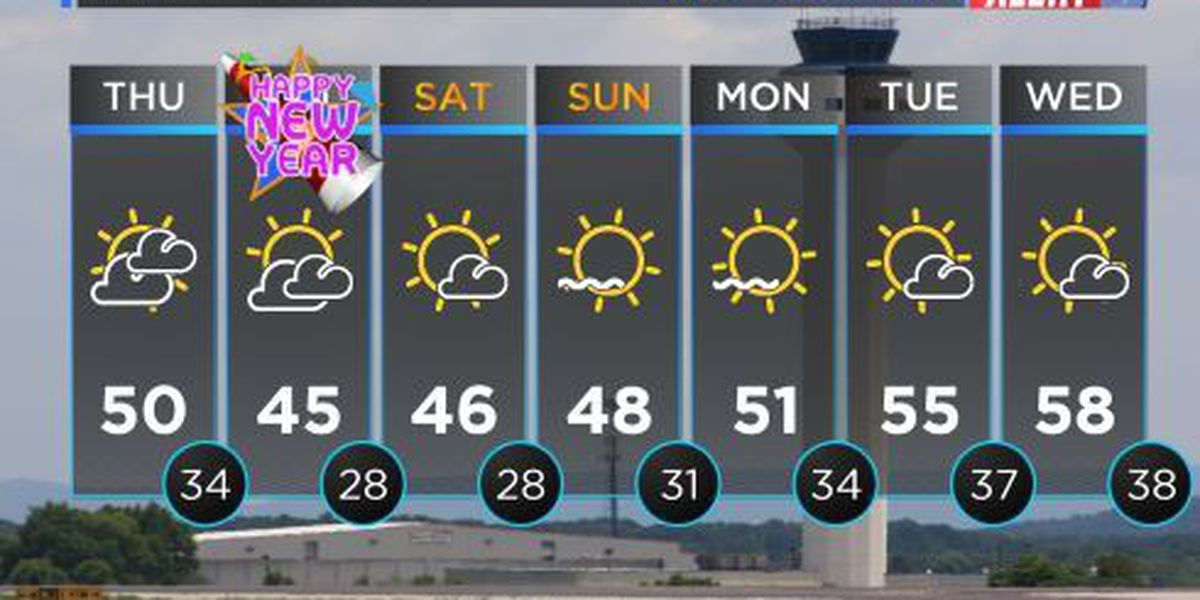 FIRST ALERT WEATHER: Cloudy start to your New Year's Eve with cooler temperatures