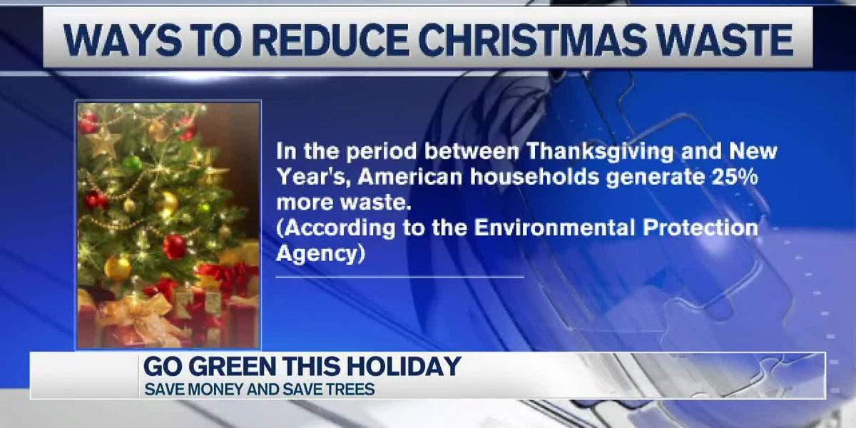 Financial Friday: Ways to reduce Christmas waste