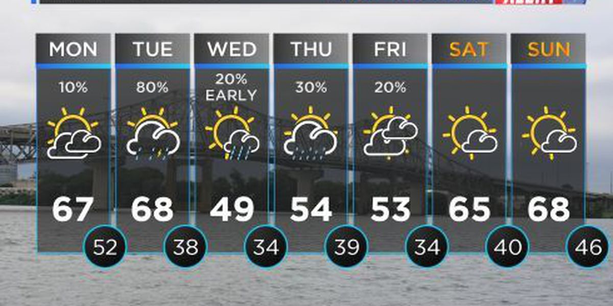 FIRST ALERT WEATHER: Mostly sunny skies with temperatures into the mid/upper 60s for Monday