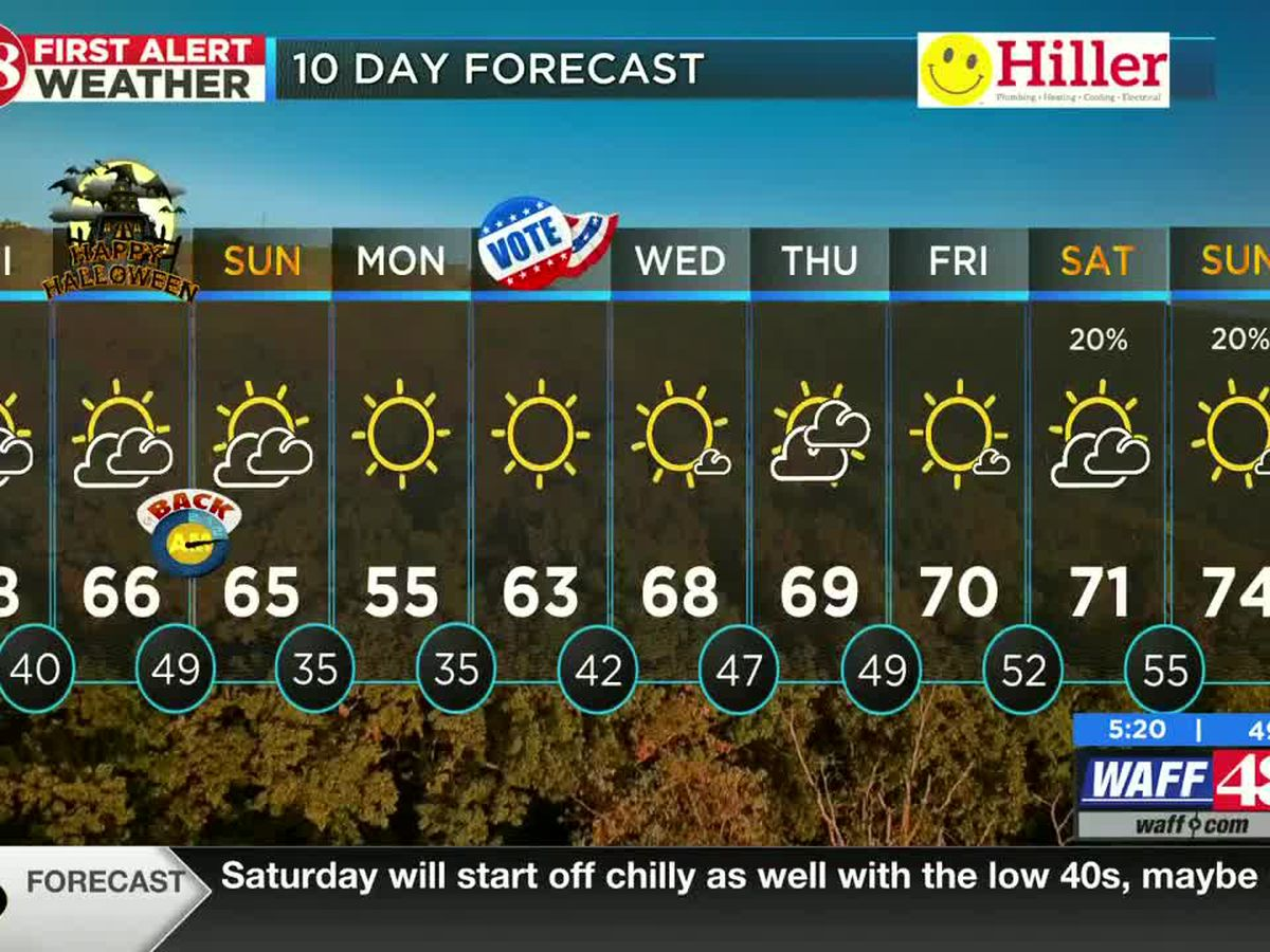 Cool, breezy start to Halloween weekend