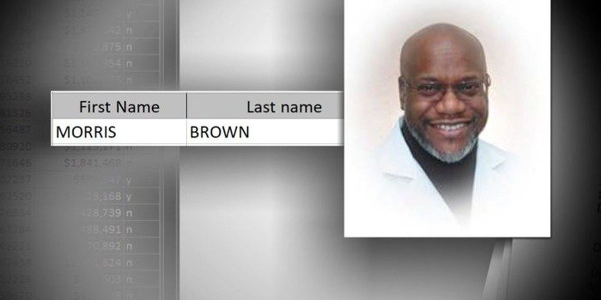 Case study: Dr. Morris Brown