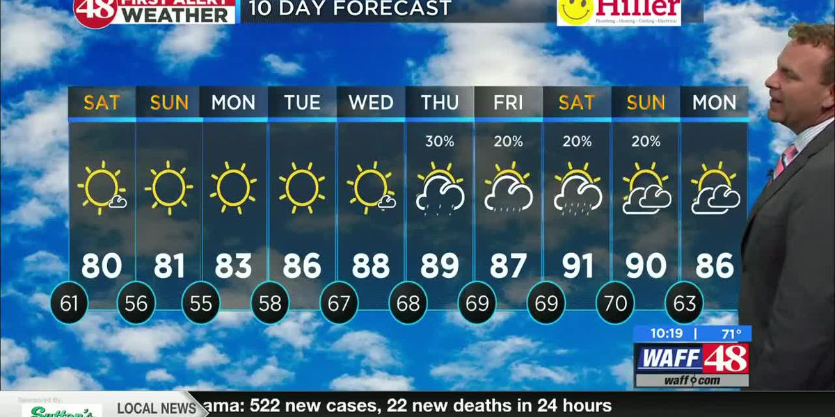 WAFF 48 forecast at 10 p.m.