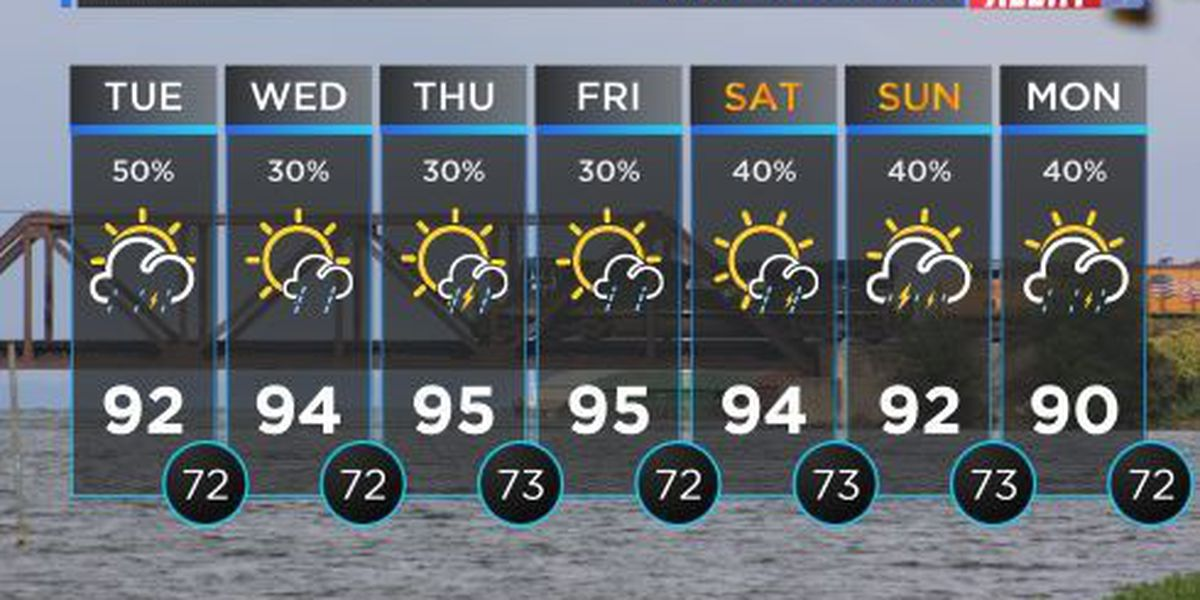 FIRST ALERT WEATHER: Scattered storms to develop Tuesday
