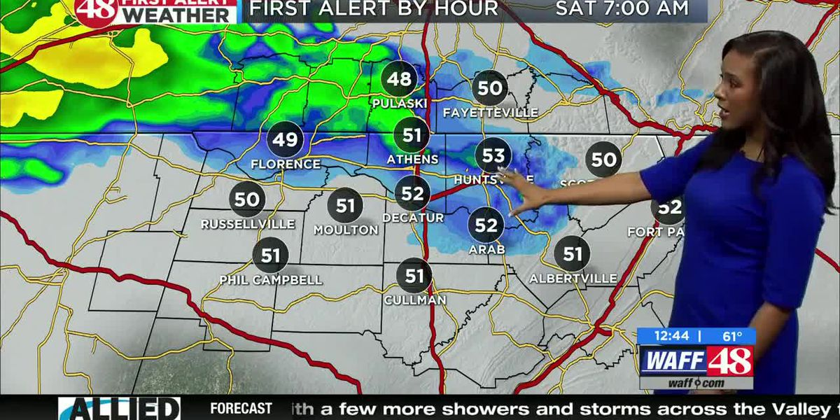 Showers today with dropping temperatures