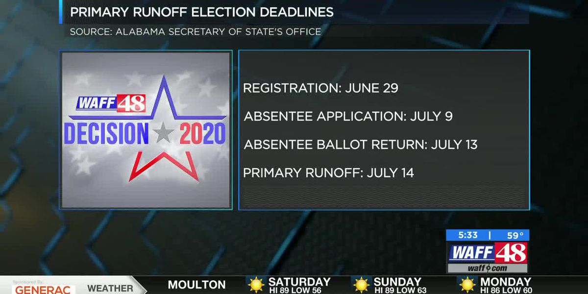 How to vote absentee in Alabama