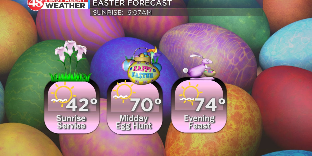 Easter will kick off warming trend