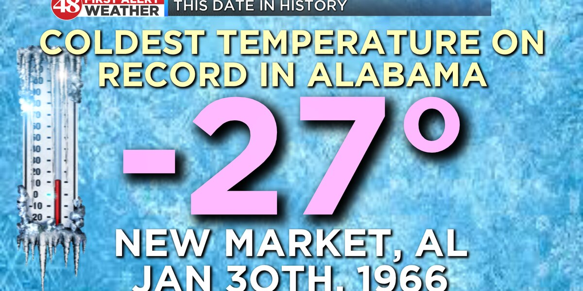 On This Date in Weather History: Coldest Temperature Ever Recorded in Alabama Occurs in North Alabama in 1966