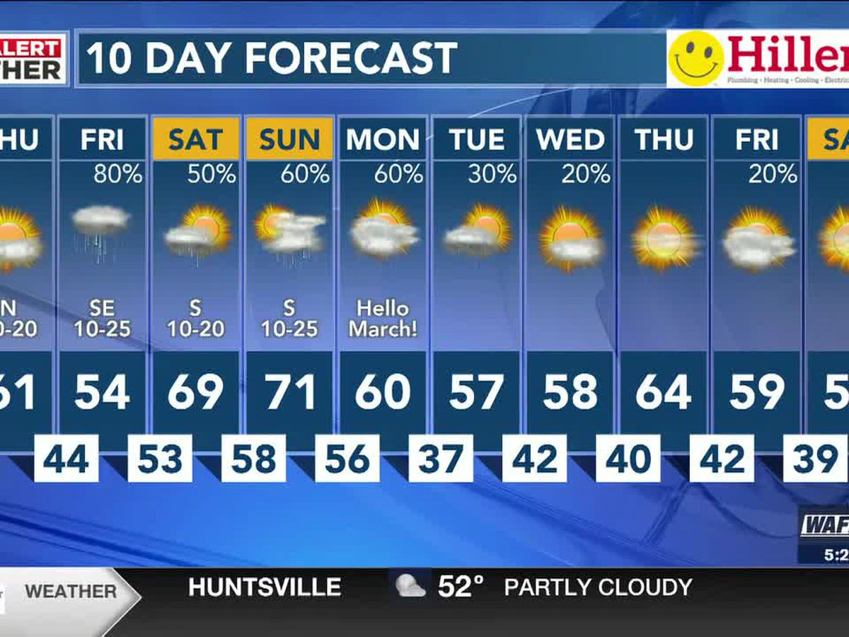 Not as warm today, but dry ahead of a wet weekend