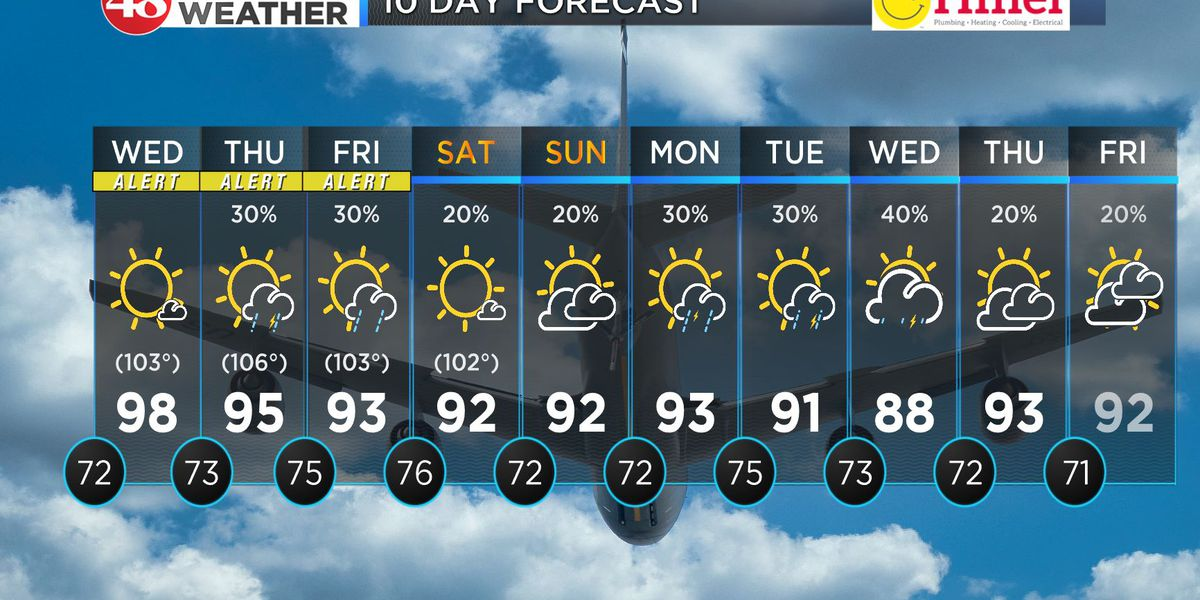 First Alert for high heat index the next few days