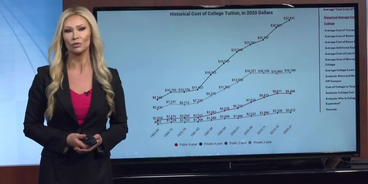 Financial Friday: Scholarships and Other Ways to Pay for College