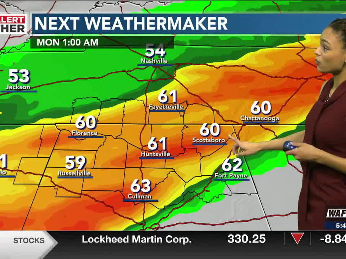 Rain...Rain...and more rain through your weekend