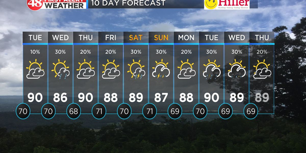 Some rain chances in first half of week