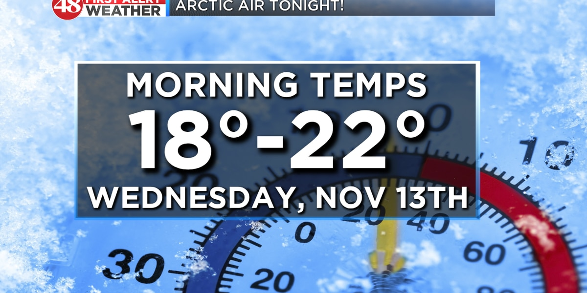 Record cold likely overnight
