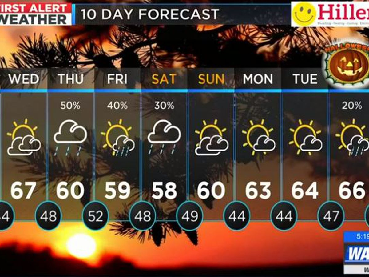 Slightly warmer temps expected on Tuesday, Wednesday