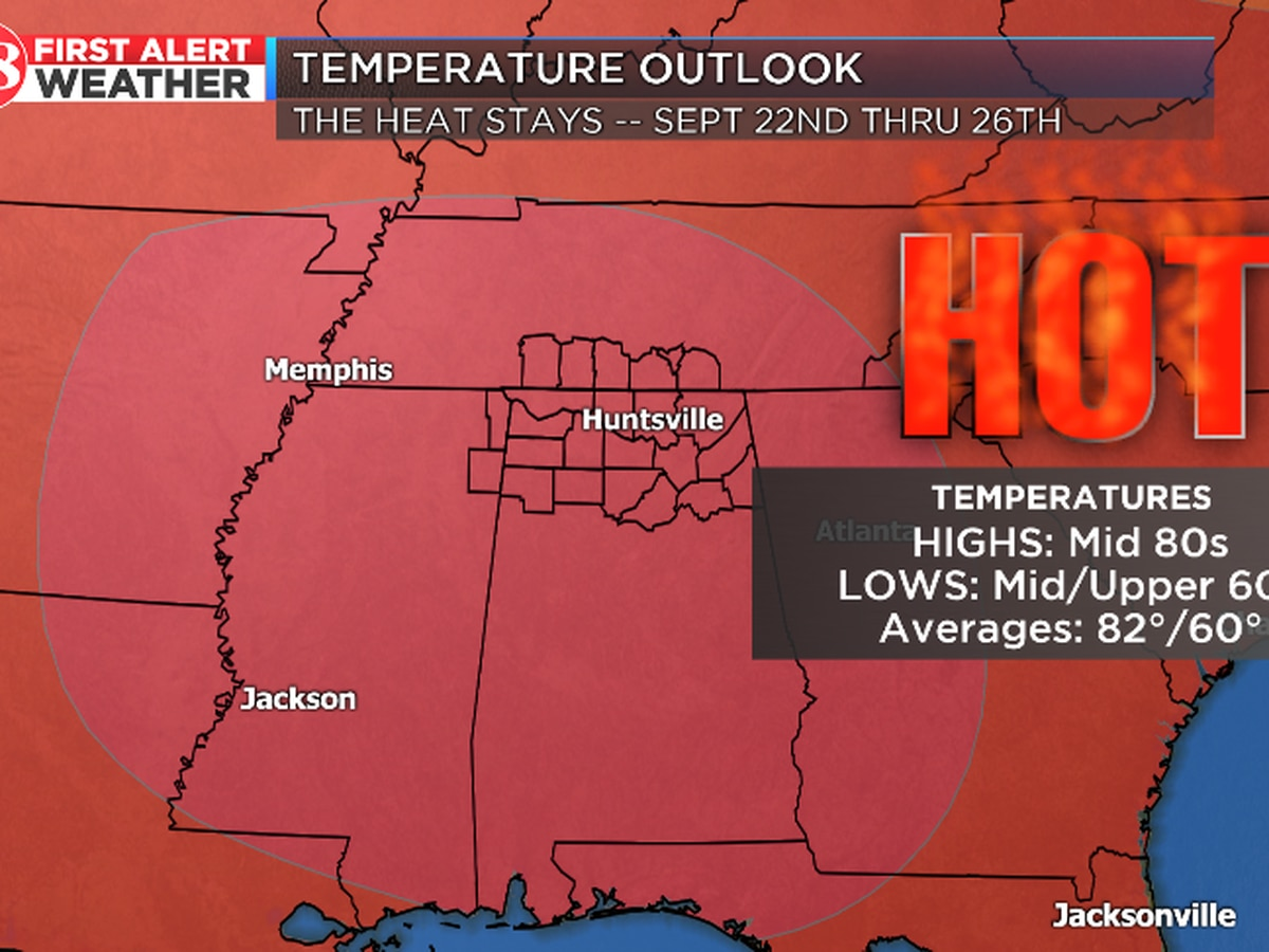 More heat but lower humidity this week
