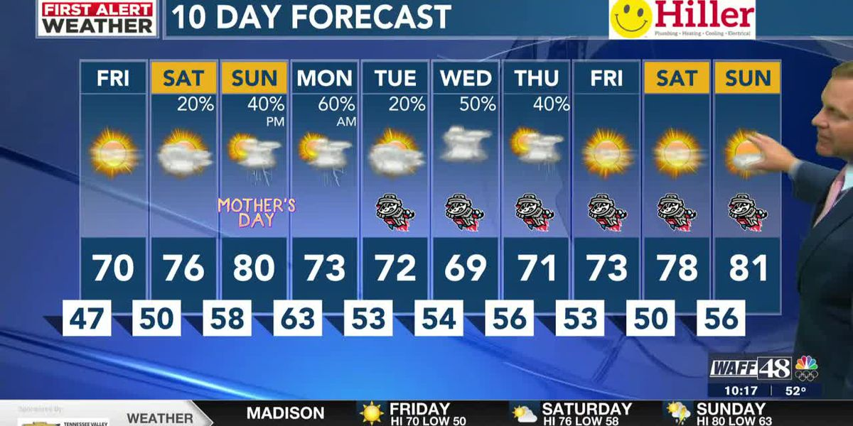 Sunny, cool Friday ahead