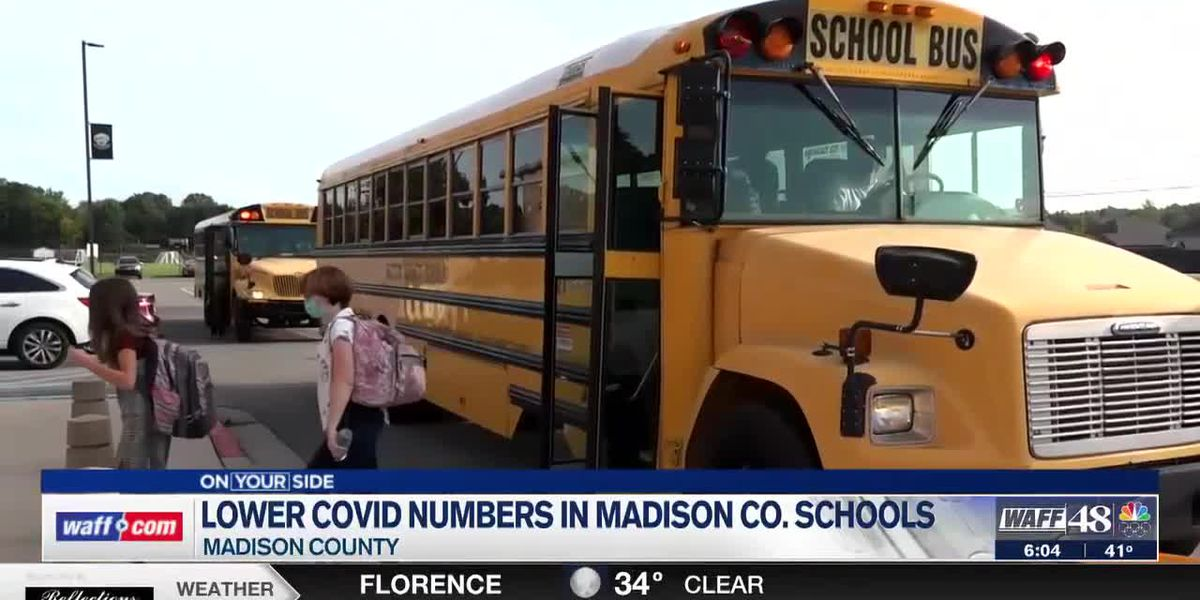 COVID-19 cases and quarantines trending down in Madison County School System