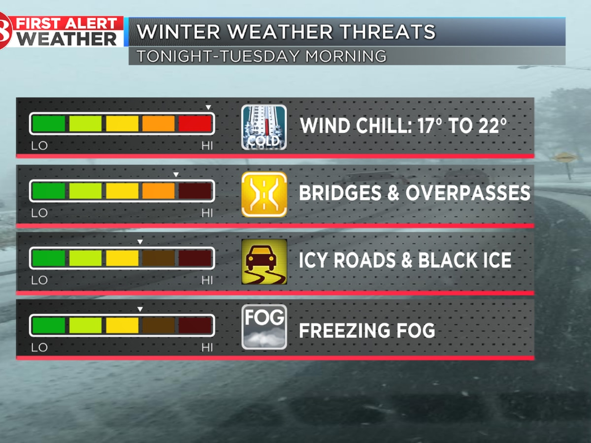 Cold overnight with icy roads possible