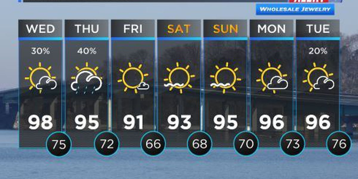 LOOK AHEAD: Heat advisory blankets most of the Tennessee Valley