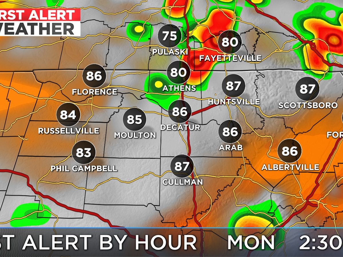 Hot & humid with daily storm chances this week