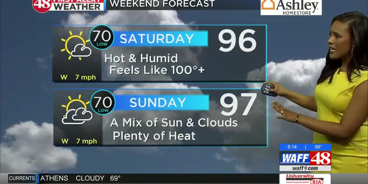 Unseasonably hot and dry with 90s in the forecast