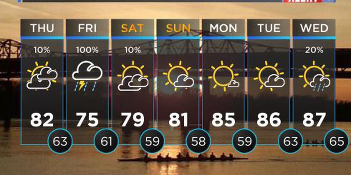 FIRST ALERT WEATHER: Temperatures should be in the lower 80s for Thursday