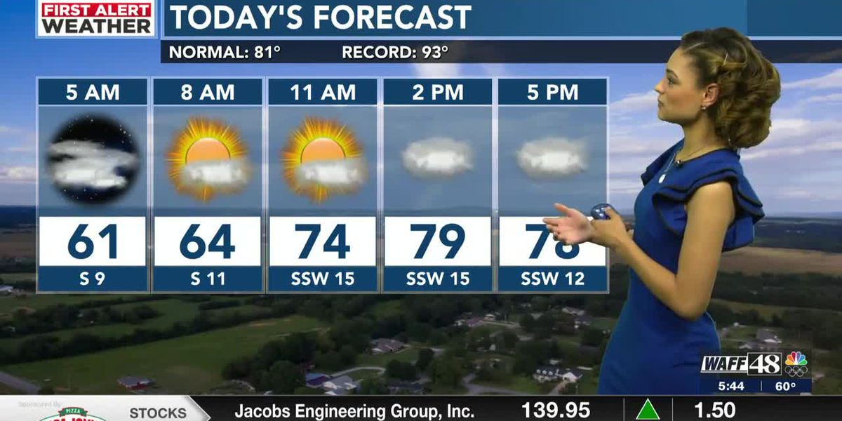 Warm & breezy Mother's Day, gusty winds & storms possible this evening