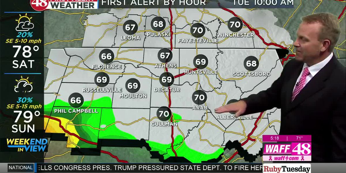 Showers possible Tuesday